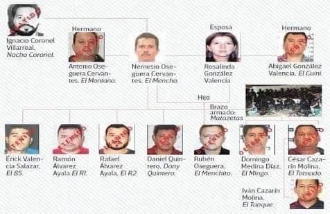 Integrantes del Cártel Jalisco Nueva Generación. FOTO: Especial