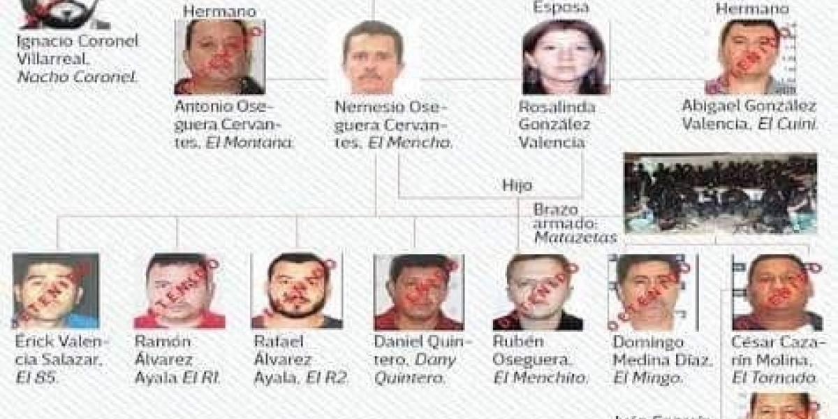 Reportan presunta captura de la esposa de 'El Mencho'