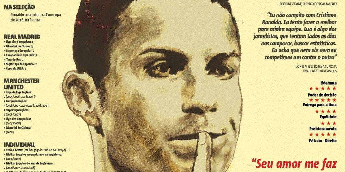 1b53e02153 Homem máquina  Cristiano Ronaldo sonha com o título para Portugal ...