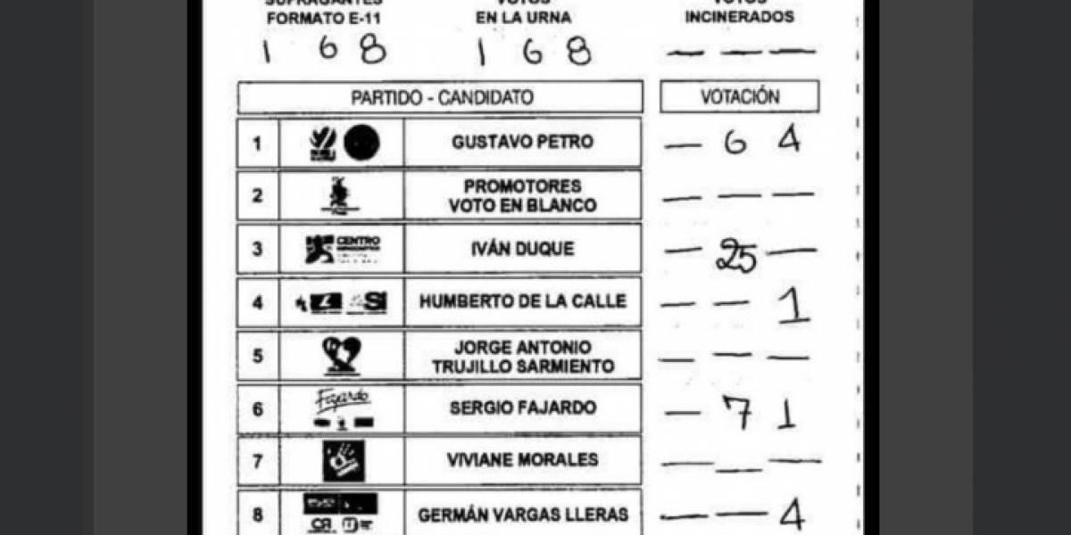 Registraduría habló sobre el supuesto fraude en las elecciones