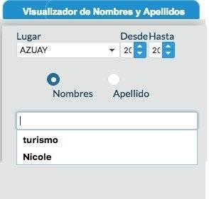 Visualizador de nombres y apellidos