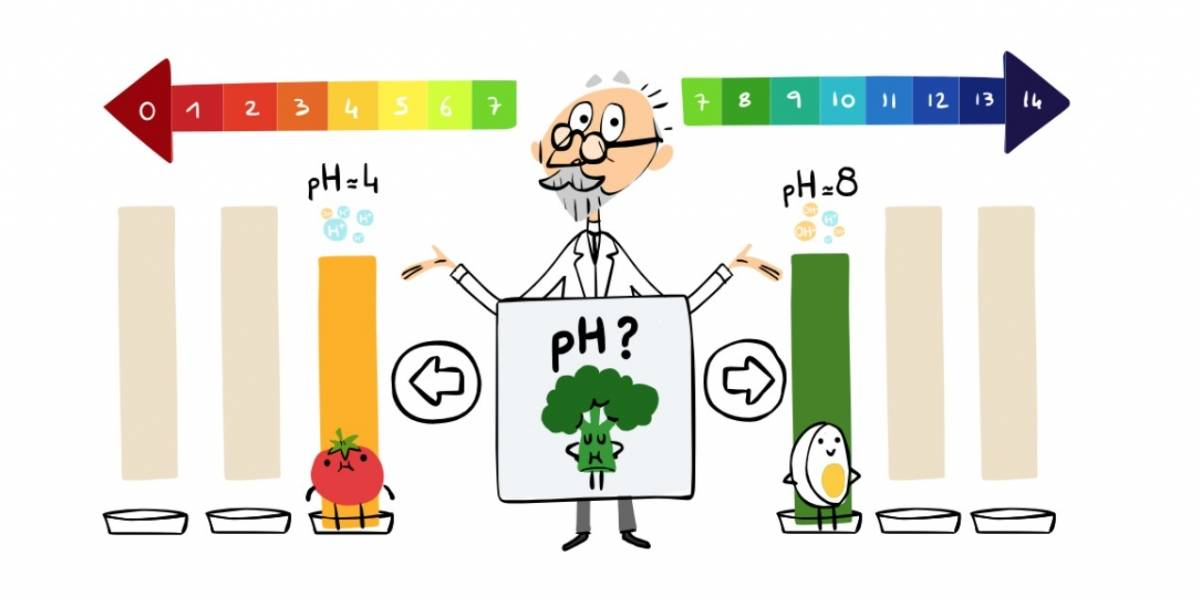 Google rinde homenaje a Peter Lauritz Sorensen, el creador de la escala pH