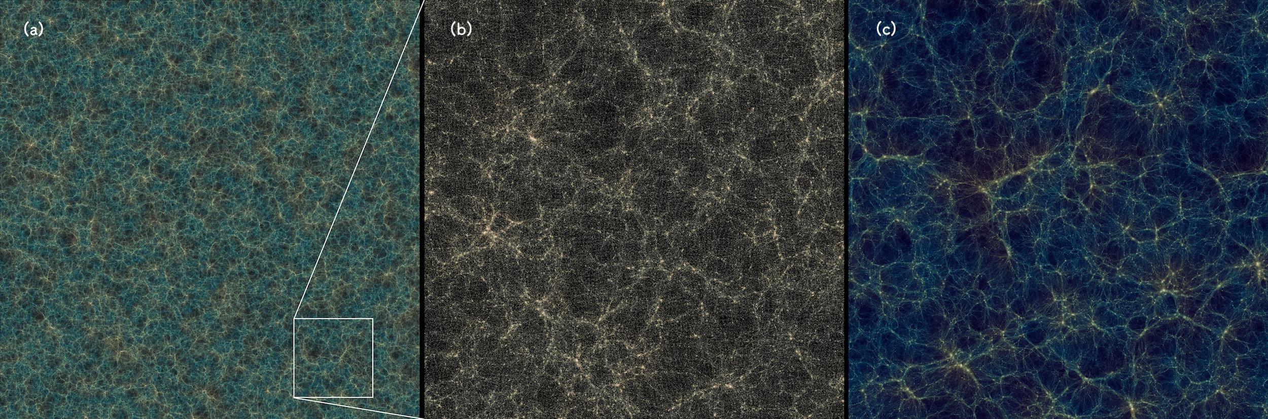Modelo del Universo