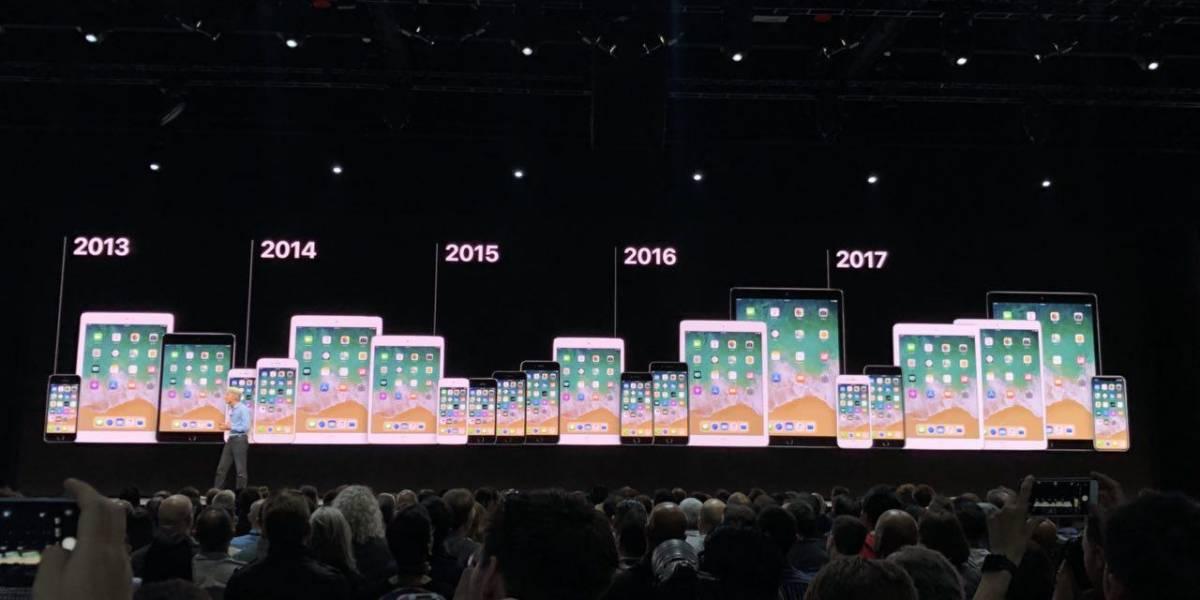 La principal noticia en macOS y iOS es la seguridad y el bienestar #WWDC18