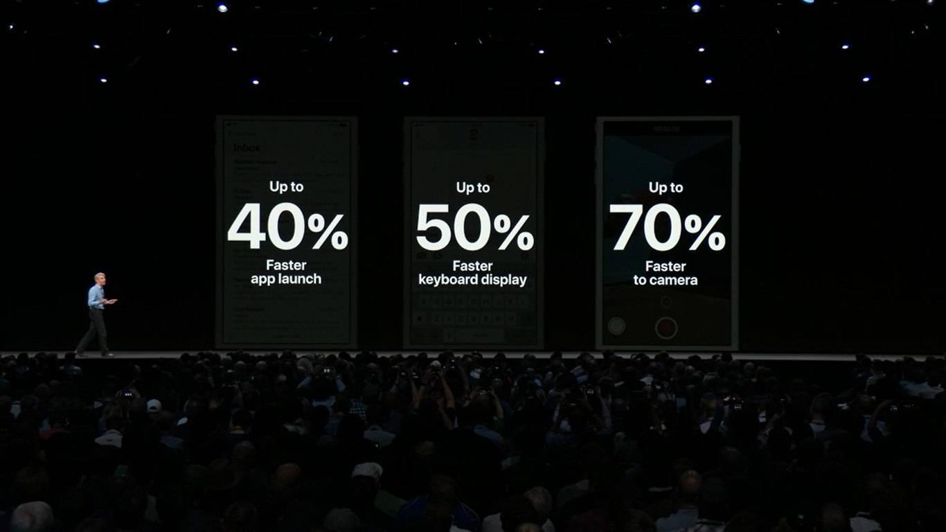 iOS 12 rendimiento