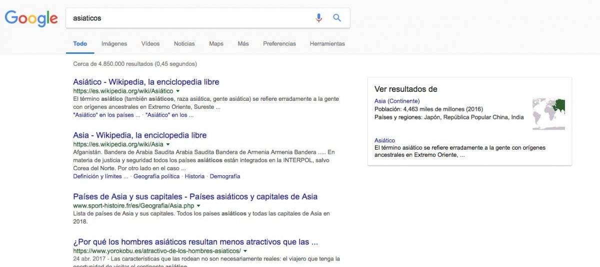 Sexismo se comprueba en búsquedas de Google