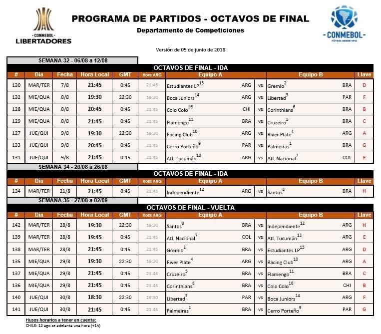 Horarios Copa Libertadores