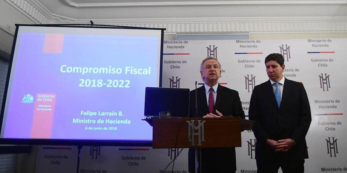 Apretón extra: Hacienda busca reducir déficit estructural a 1% para 2022