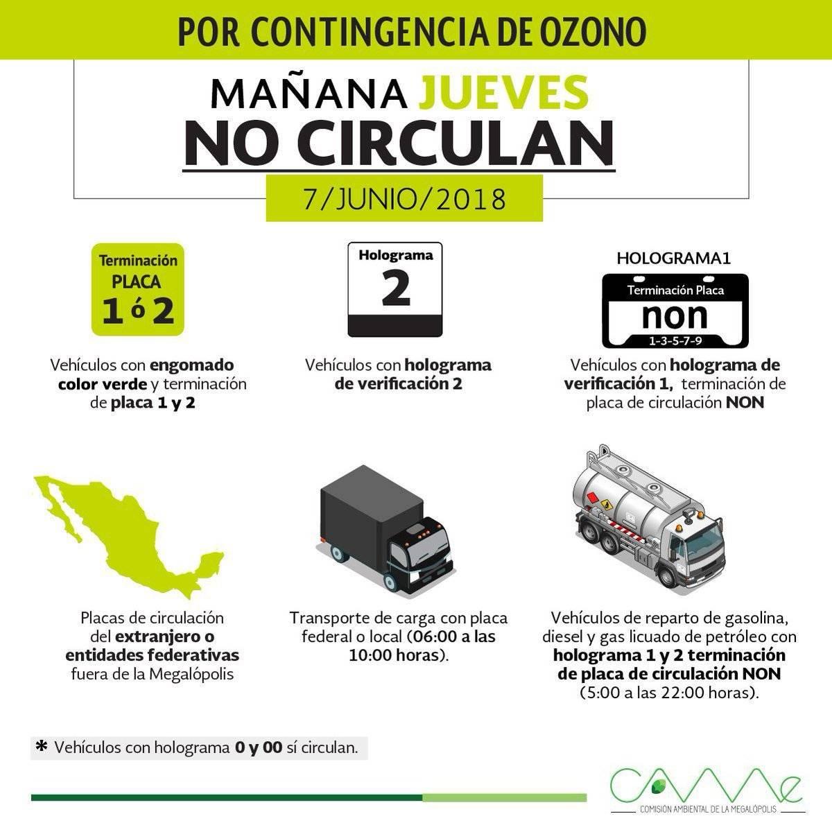 Contingencia Ambiental en CDMX