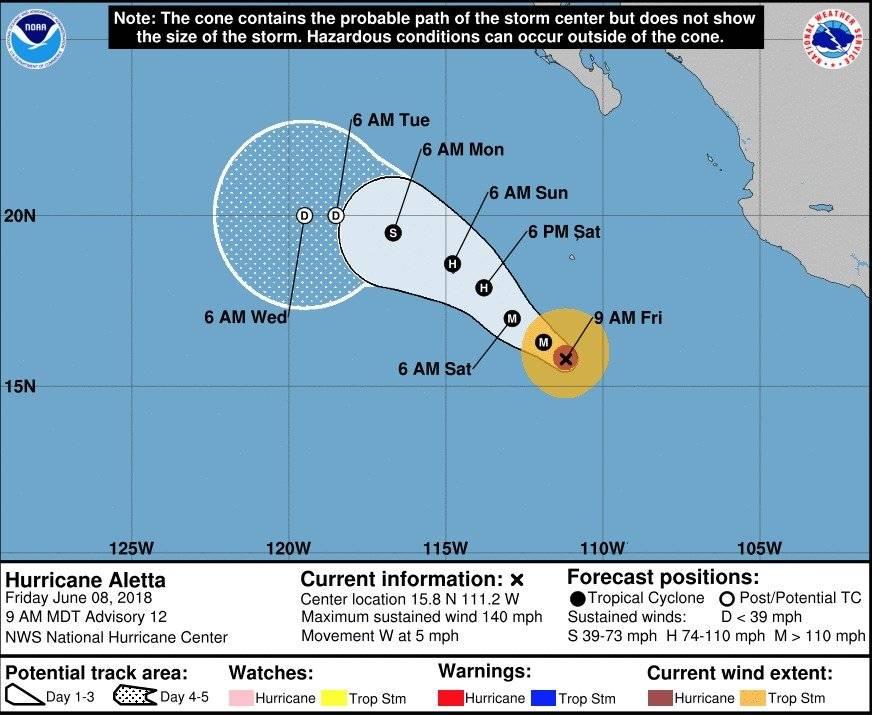 Trayectoria prevista del huracán Aletta, categoría 4