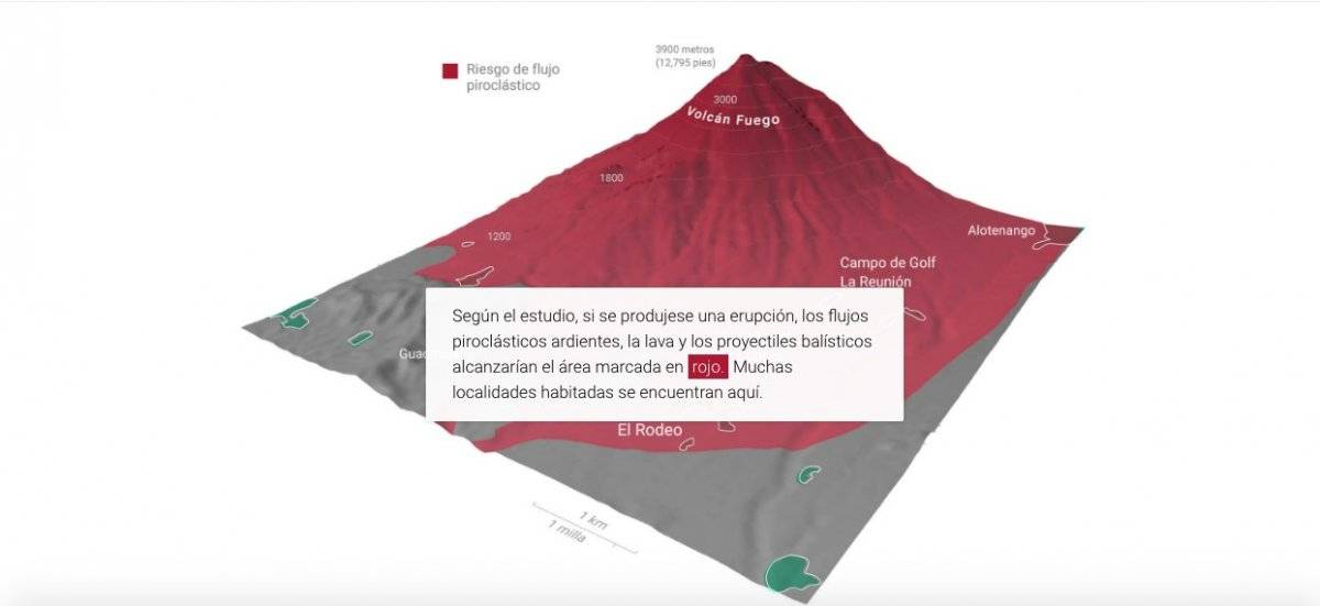 Gráfica areas amenazadas volcán de Fuego