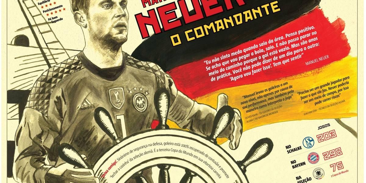 Manuel Neuer, o comandante; baixe o pôster