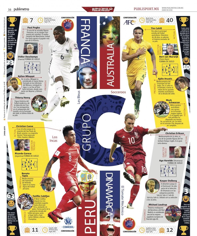 Grupo C de la Copa Mundial de la FIFA Rusia 2018