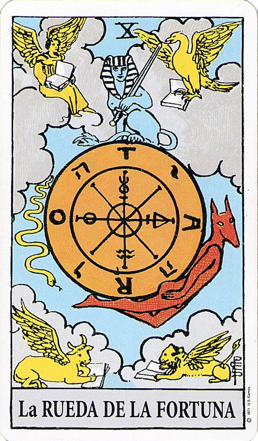 la rueda de la fortuna