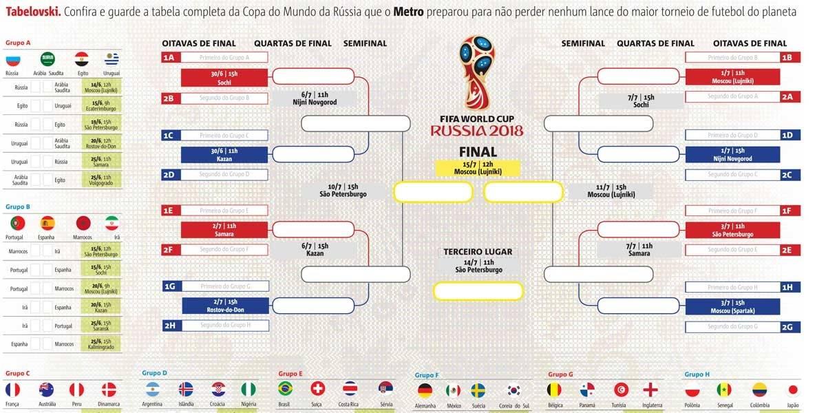 Copa Do Mundo Tabela Para Fazer Download E Acompanhar Os Jogos