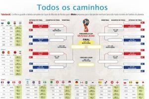 Copa do Mundo: tabela para fazer download e acompanhar os jogos