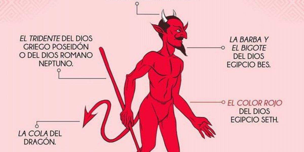 """""""El Diablo"""", una construcción cultural de la Iglesia Católica"""