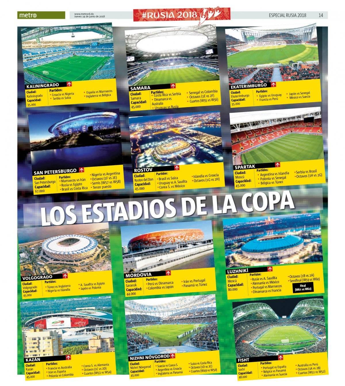 los estadios de la copa