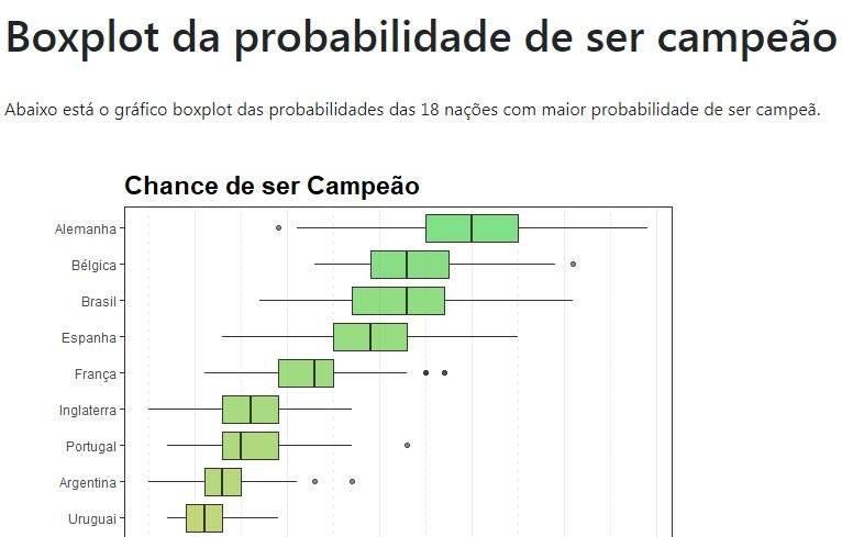 102032357grficoprobabilidade-a47bfaae2147ca267d4ec414935e2eaf.jpg