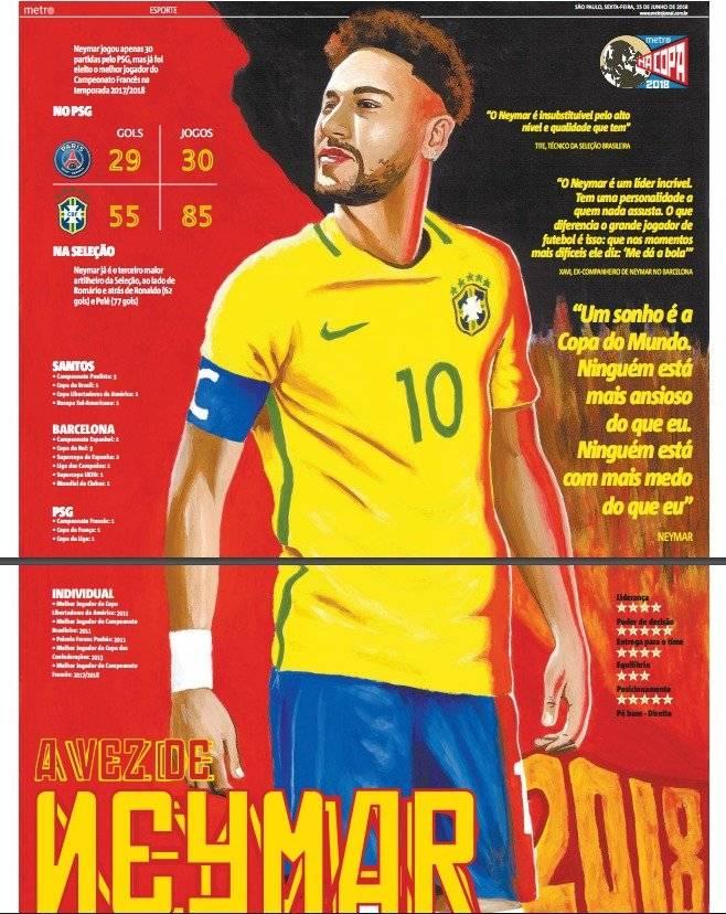 Neymar arte