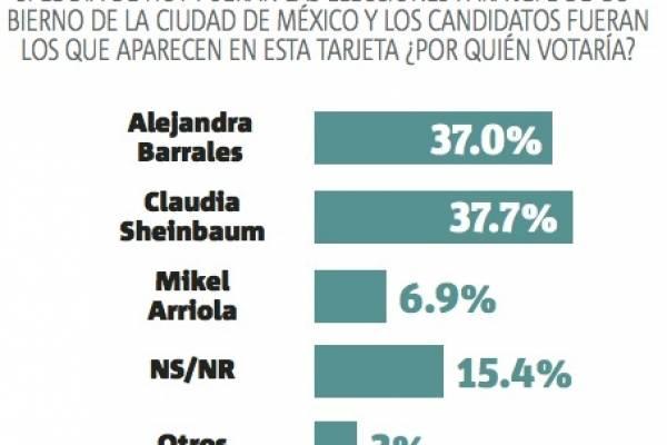 Barrales