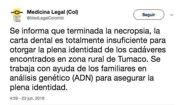Medicina Legal Twitter