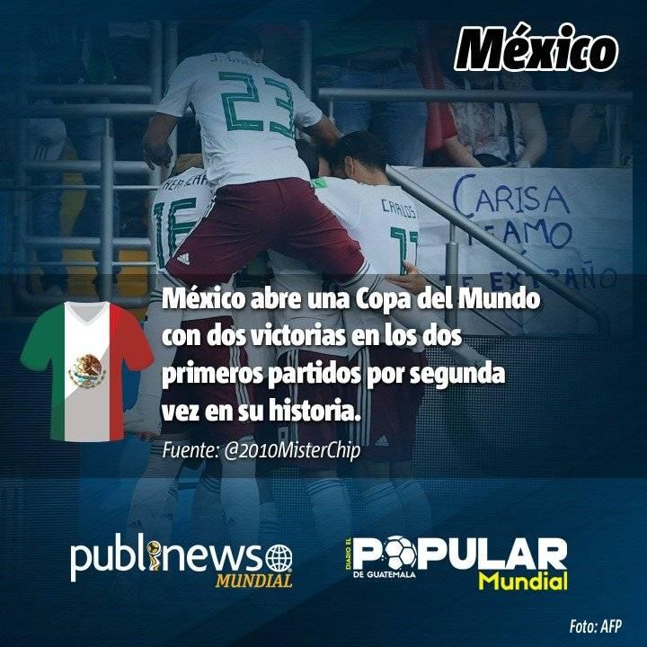 El logro conseguido por el seleccionado mexicano