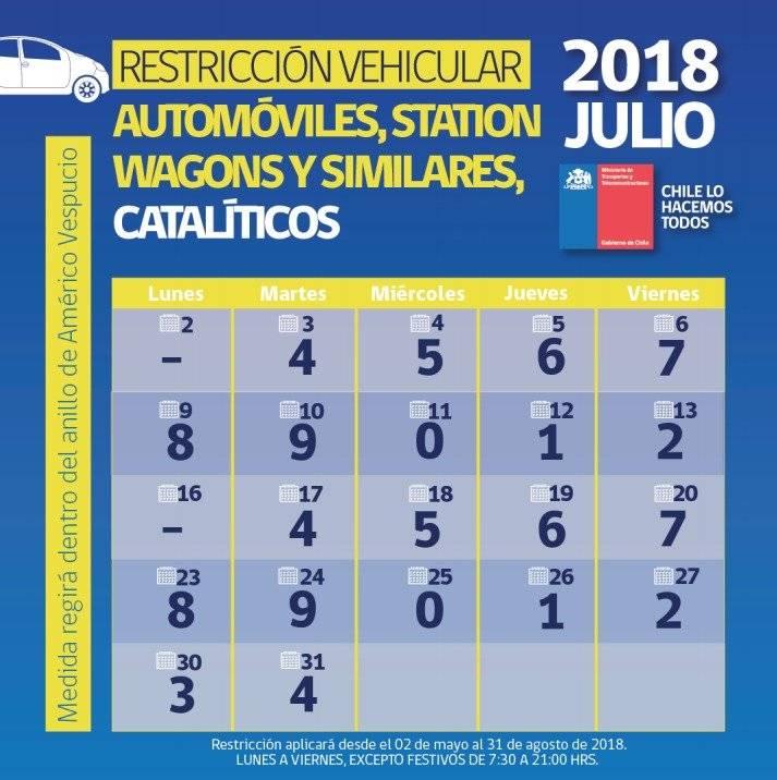 Calendario de julio para la restricción a catalíticos