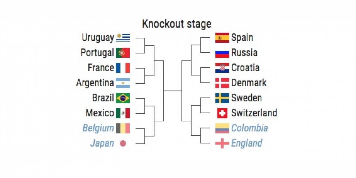 Así quedaron los octavos de final del Mundial Rusia 2018