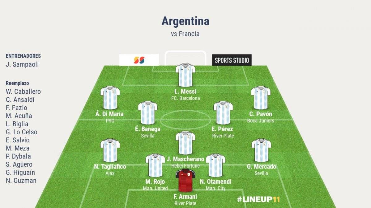 Ver Argentina vs Francia EN VIVO ONLINE GRATIS