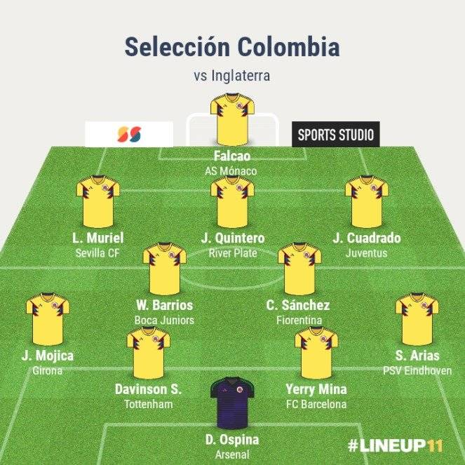 Colombia vs Inglaterra probable