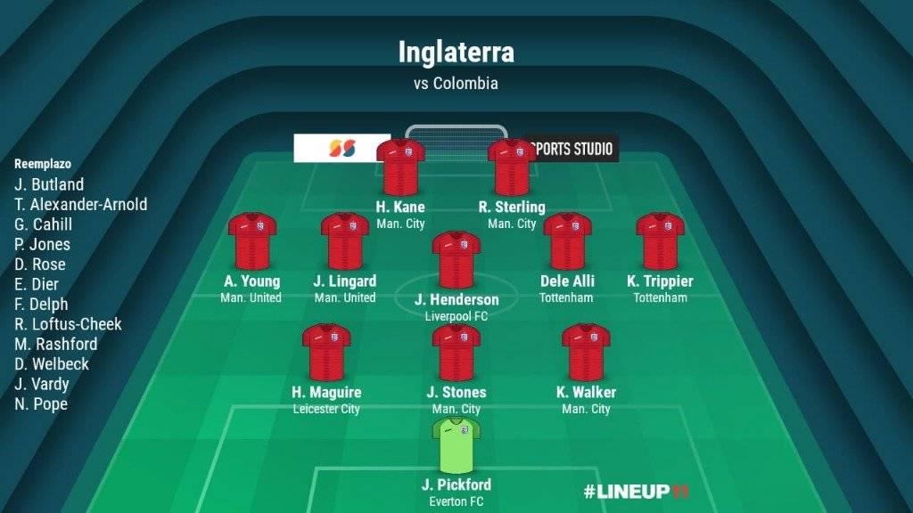 Inglaterra Colombia