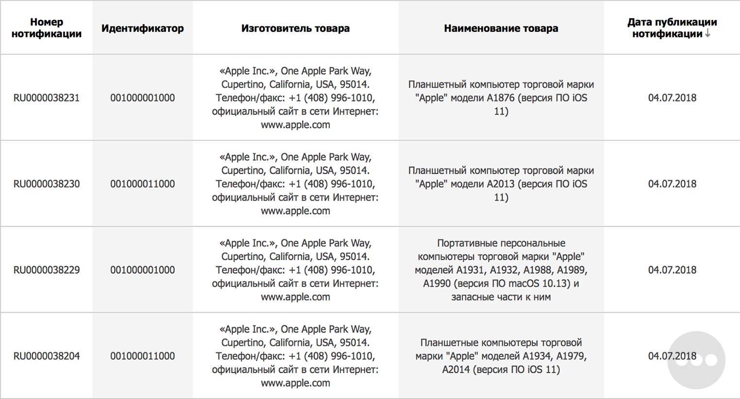 Nuevos de Apple
