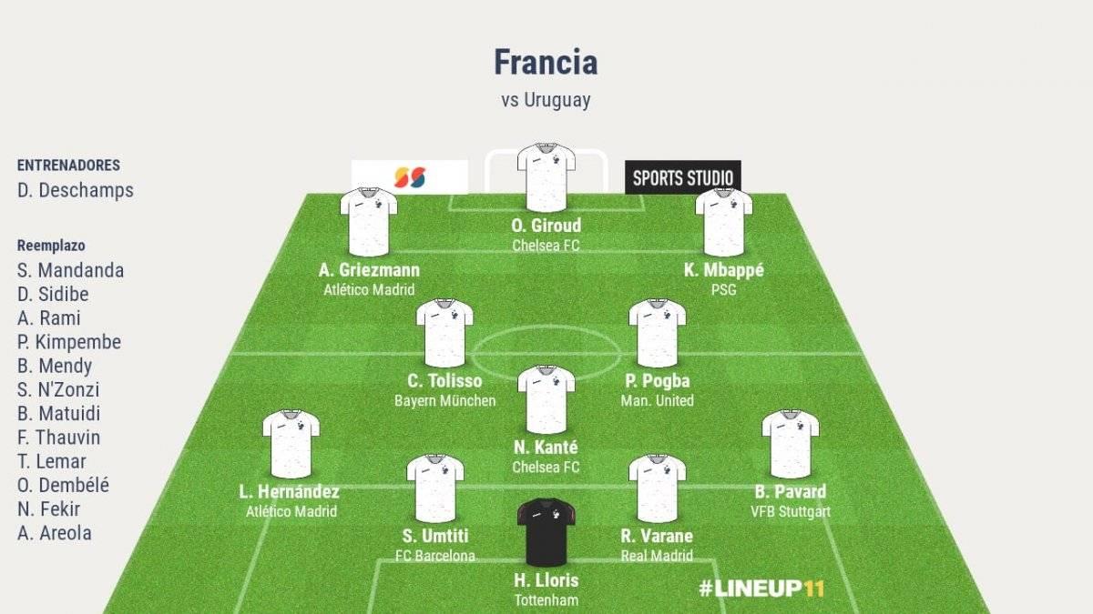 Ver Uruguay VS Francia EN VIVO ONLINE GRATIS