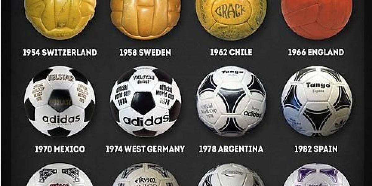 Rusia 2018: ¿Por qué los balones de fútbol tuvieron que cambiar de ...