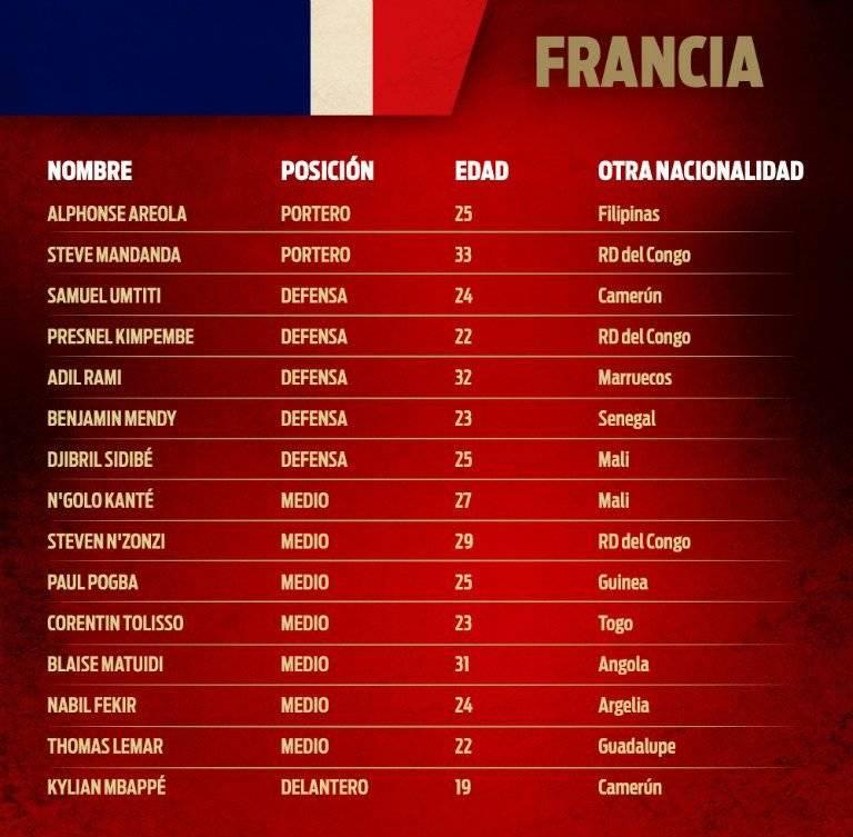 El compañero de Messi que metió a Francia en la final