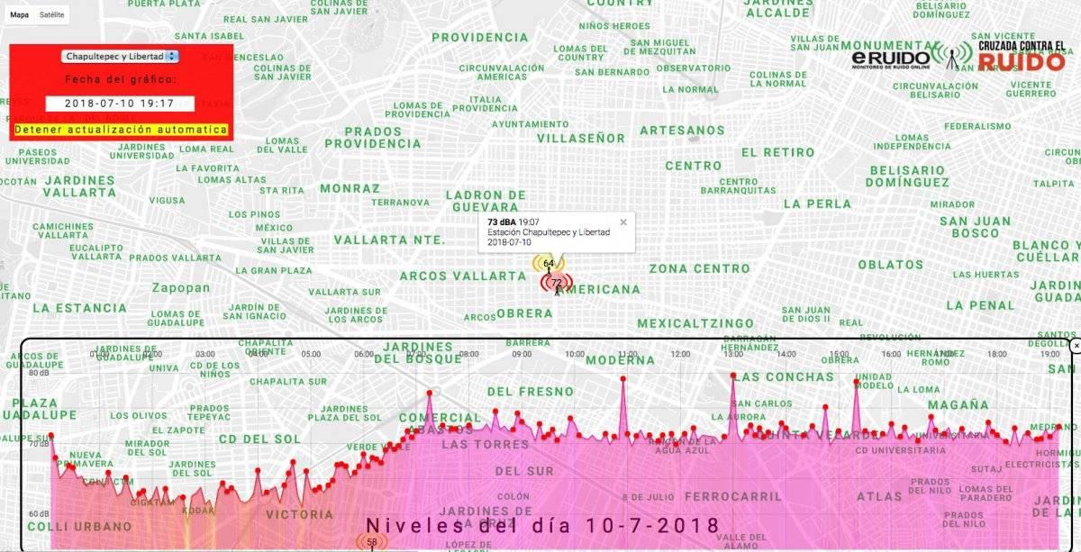 Creen plataforma para identificar a ruidosos en Guadalajara