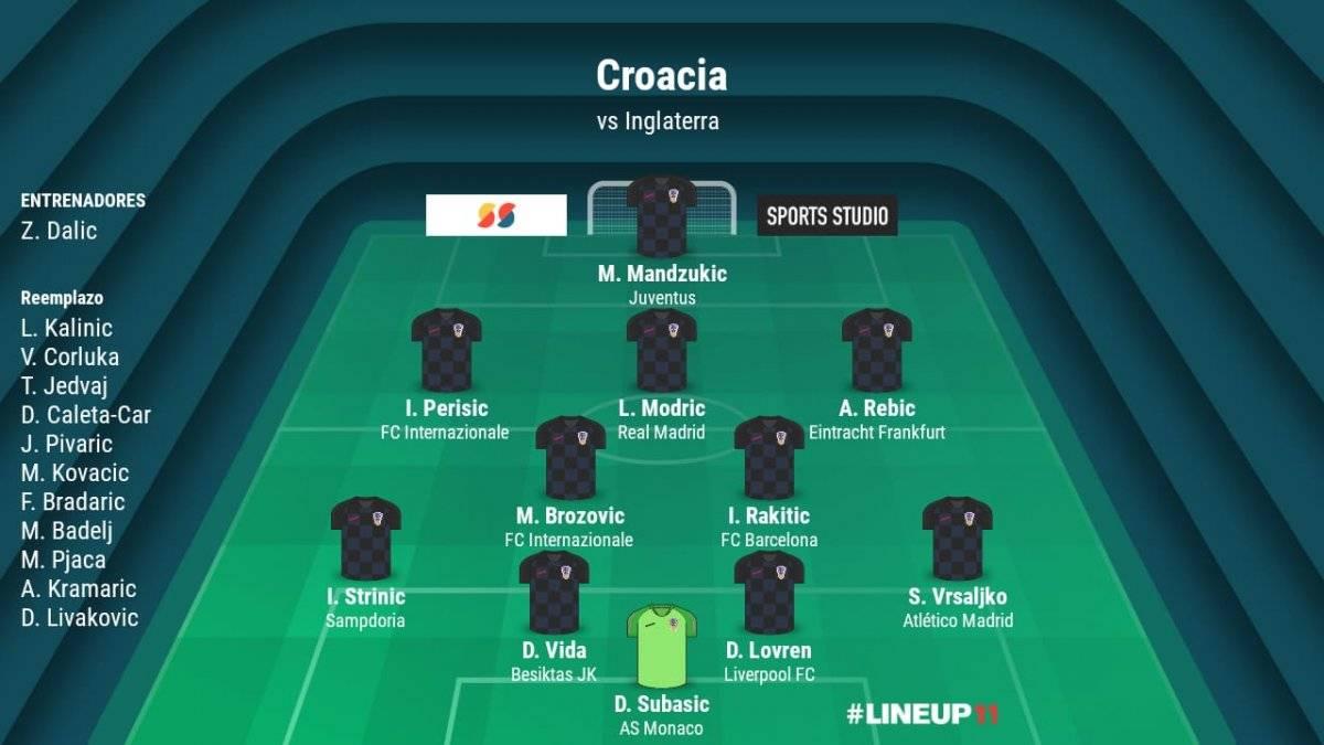 Ver Croacia vs Inglaterra EN VIVO ONLINE GRATIS
