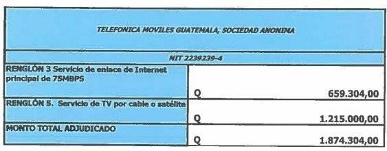 evento en Guatecompras del Congreso para comprar celulares