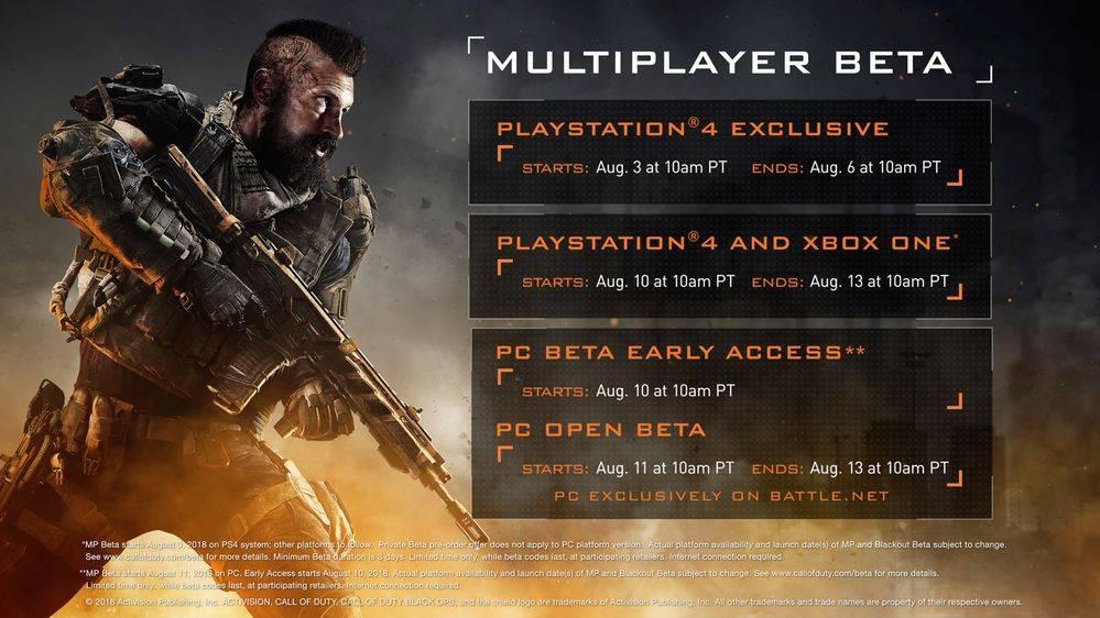 Call of Duty: Black Ops IIII Beta