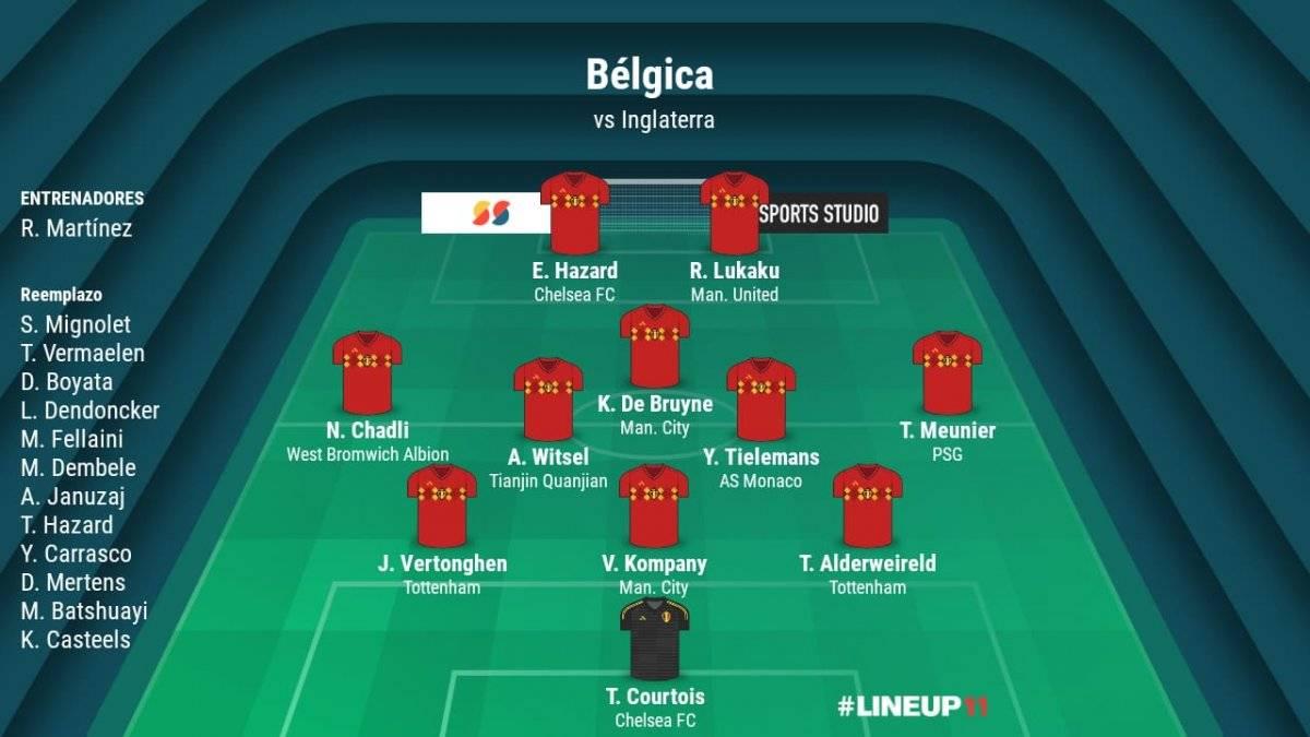 Ver Bélgica vs Inglaterra EN VIVO ONLINE GRATIS