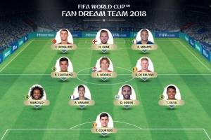 Con Cristiano, sin Hazard ni Griezmann: FIFA anuncia el