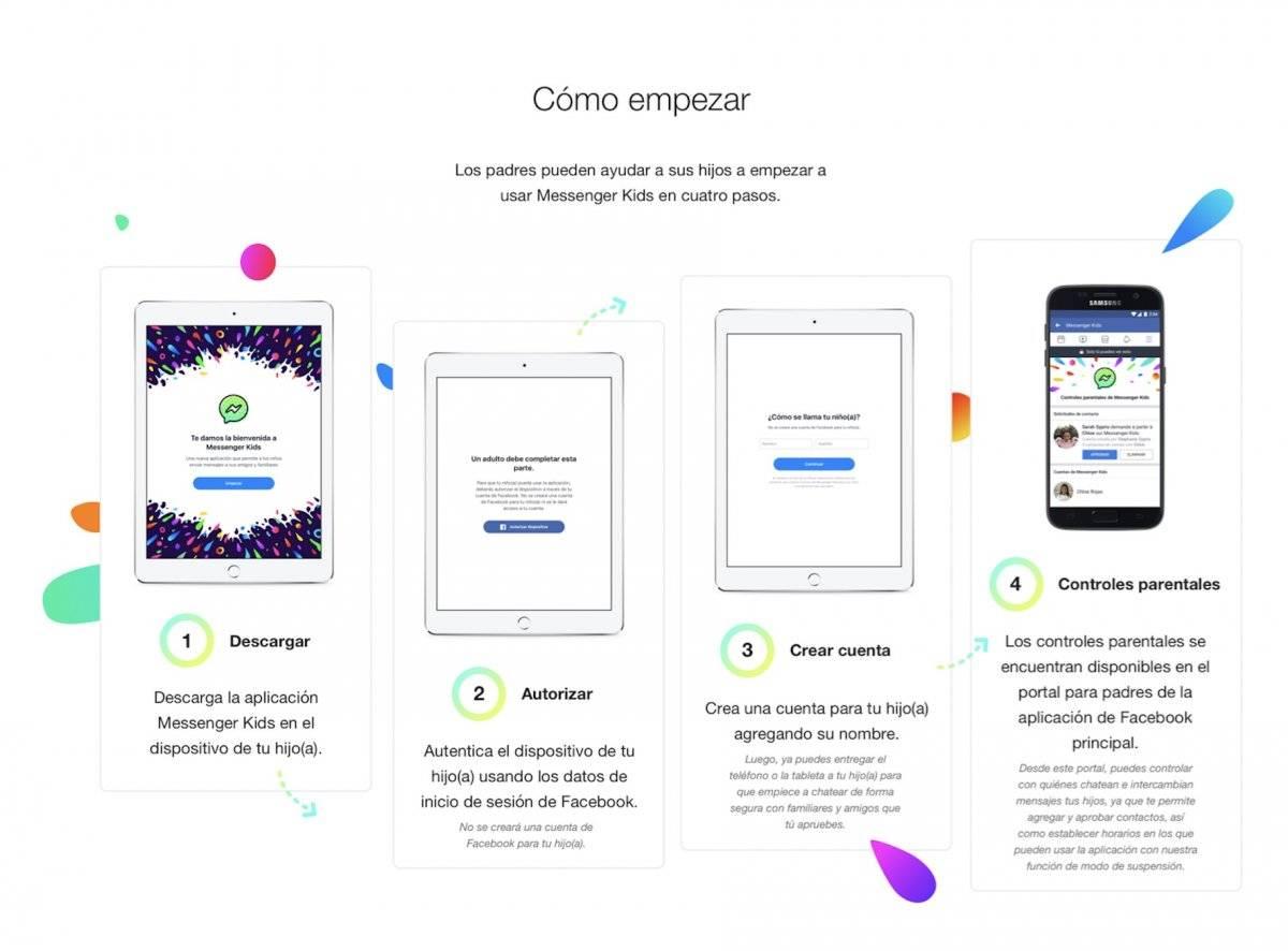 Facebook lanza Messenger sólo para niños, aquí te decimos cómo funciona