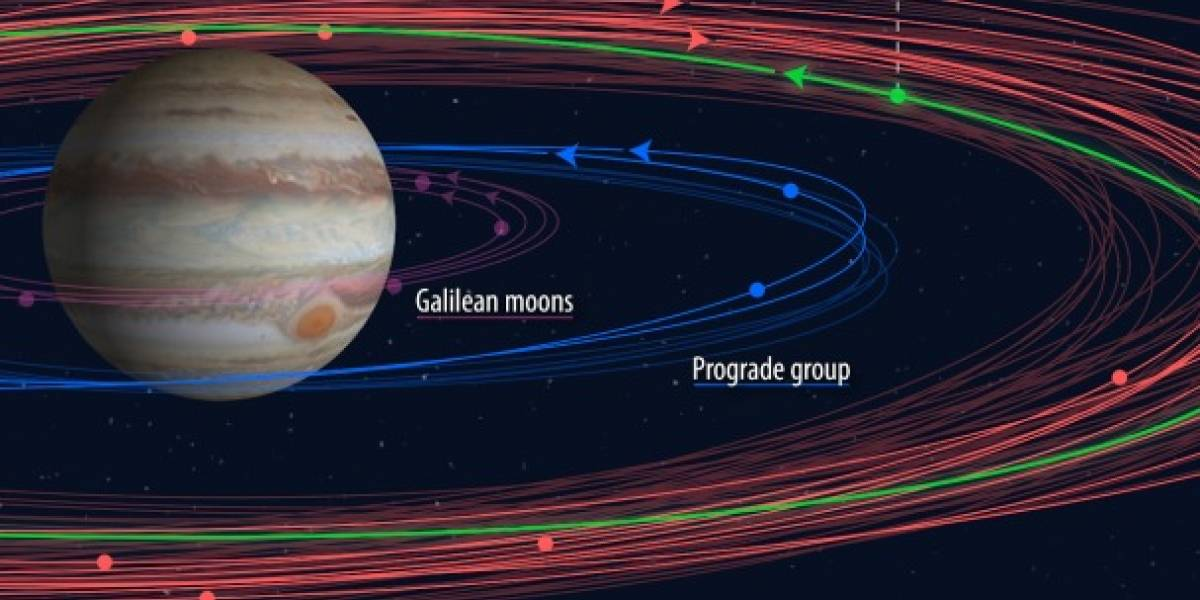 ¡Descubren 12 nuevas lunas de Júpiter desde Chile!