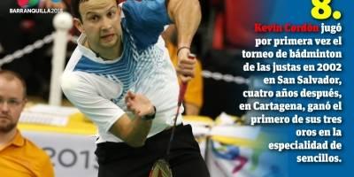 Atletas guatemaltecos