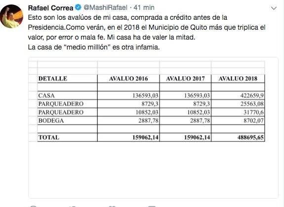 Rafael Correa publica avalúos de la casa que donó su hijo