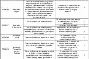 ofertas de empleo en Bogotá 1