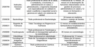 ofertas de empleo en Bogotá 2