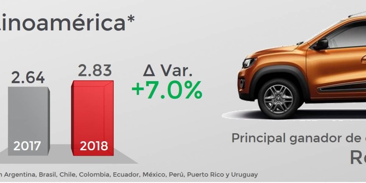 Según JATO Dynamics, el mercado latinoamericano crece 7 % este año