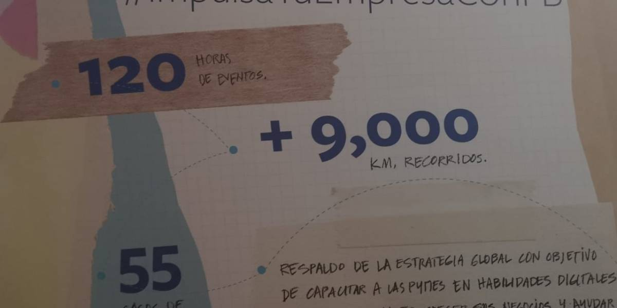 Facebook impulsa el emprendimiento en México
